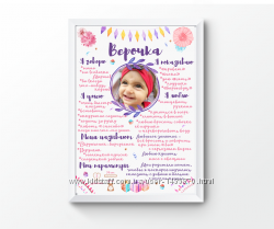 Постер достижений, плакат на годик для девочки Акварель