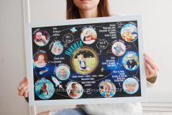 Постер достижений, плакат на годик, 12 месяцев Космос